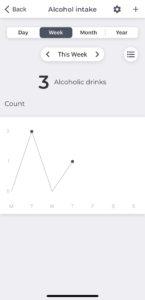 NiceDay chart